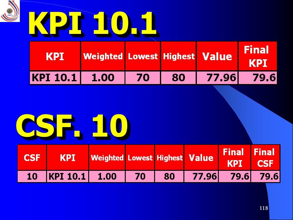 KPI 10.1 CSF. 10