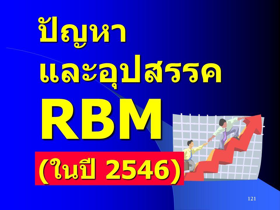 ปัญหา และอุปสรรค RBM (ในปี 2546)