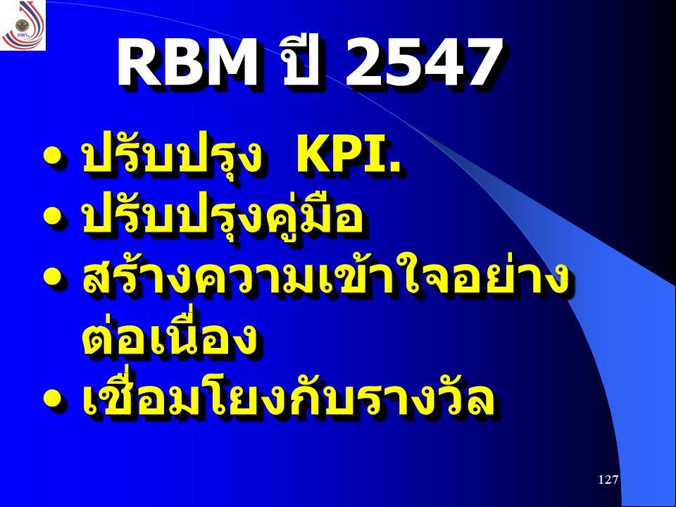 RBM ปี 2547 ปรับปรุง KPI. ปรับปรุงคู่มือ สร้างความเข้าใจอย่างต่อเนื่อง