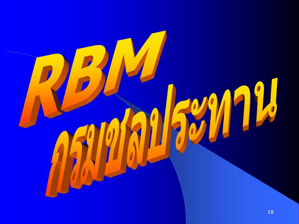 RBM กรมชลประทาน