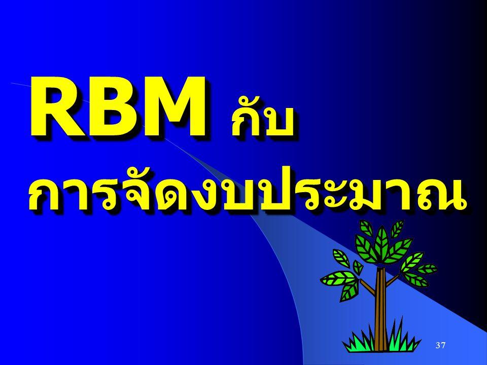 RBM กับ การจัดงบประมาณ
