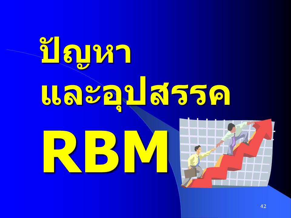 ปัญหา และอุปสรรค RBM