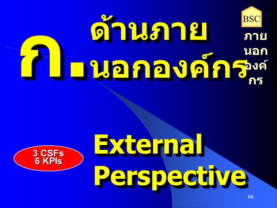ก. ด้านภาย นอกองค์กร External Perspective ภายนอกองค์กร BSC 3 CSFs