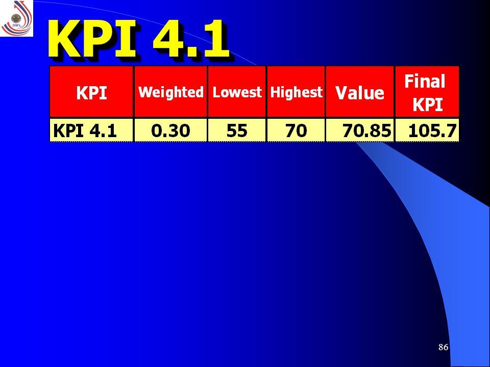 KPI 4.1