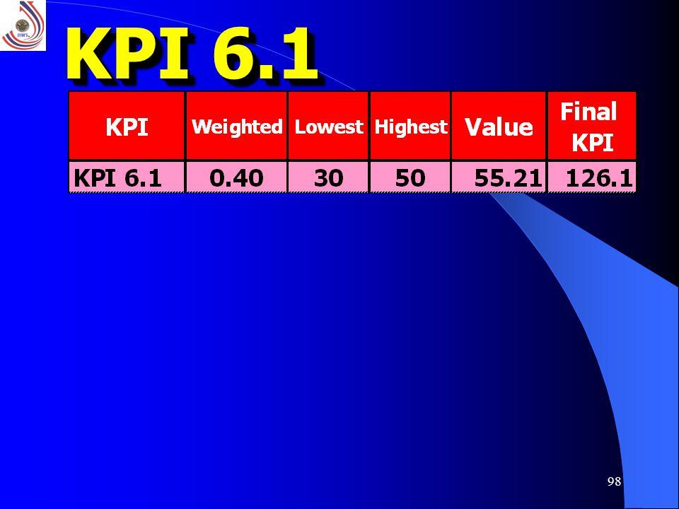 KPI 6.1