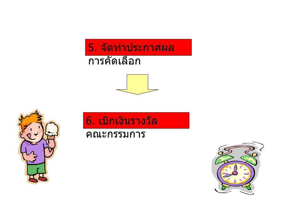 5. จัดทำประกาศผลการคัดเลือก
