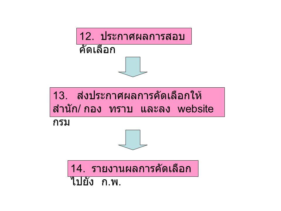12. ประกาศผลการสอบคัดเลือก