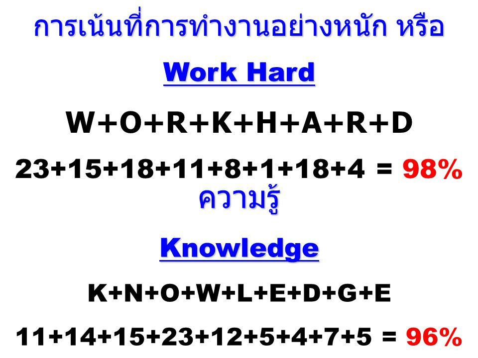 การเน้นที่การทำงานอย่างหนัก หรือ
