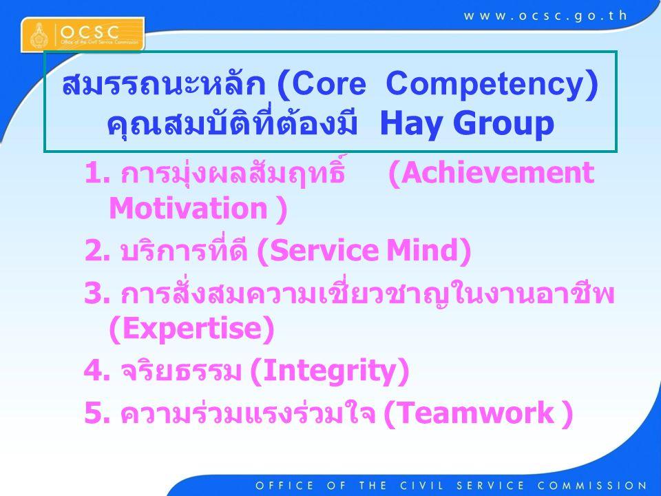 สมรรถนะหลัก (Core Competency) คุณสมบัติที่ต้องมี Hay Group