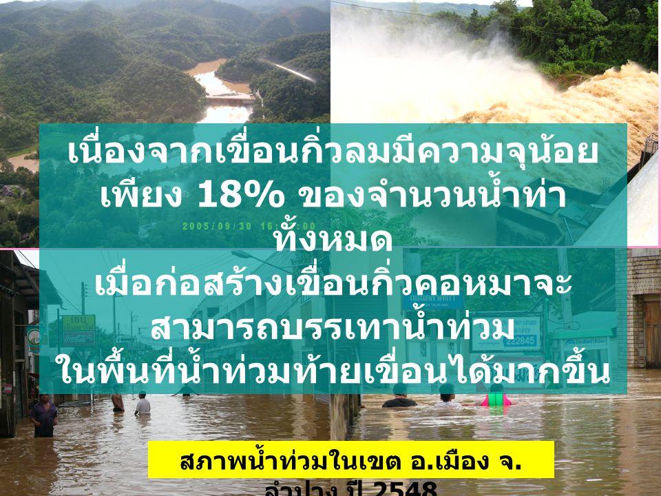 สภาพน้ำท่วมในเขต อ.เมือง จ.ลำปาง ปี 2548