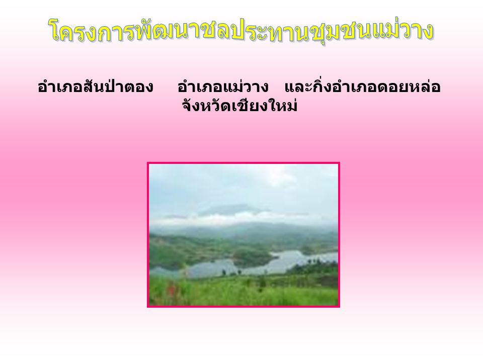 โครงการพัฒนาชลประทานชุมชนแม่วาง
