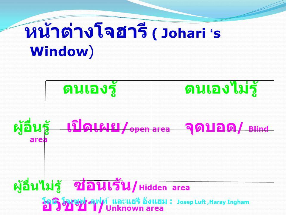 หน้าต่างโจฮารี ( Johari 's Window)