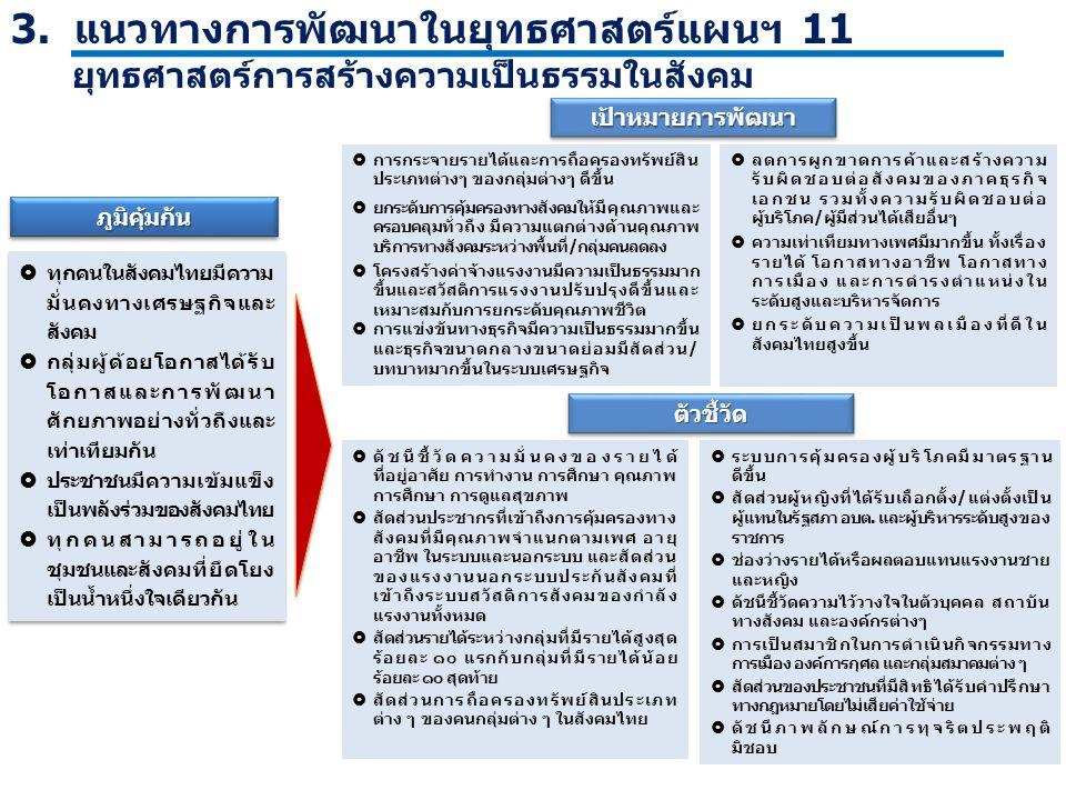 3. แนวทางการพัฒนาในยุทธศาสตร์แผนฯ 11