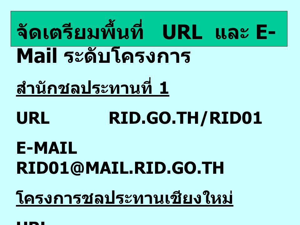 จัดเตรียมพื้นที่ URL และ E-Mail ระดับโครงการ