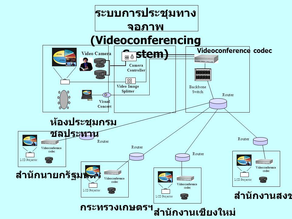 ระบบการประชุมทางจอภาพ (Videoconferencing System)