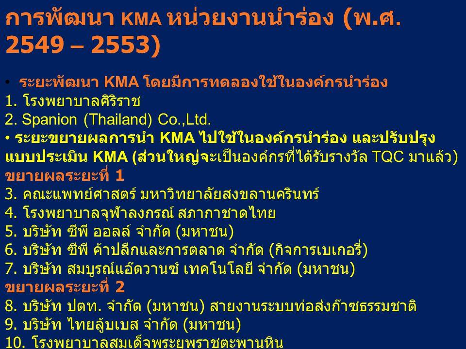 การพัฒนา KMA หน่วยงานนำร่อง (พ.ศ. 2549 – 2553)