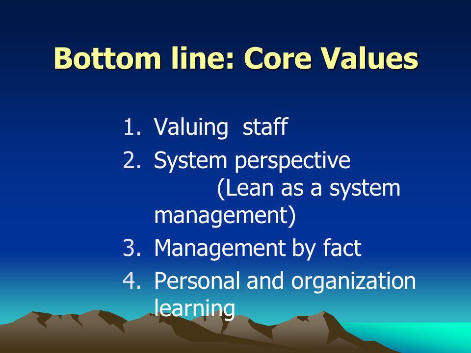 Bottom line: Core Values