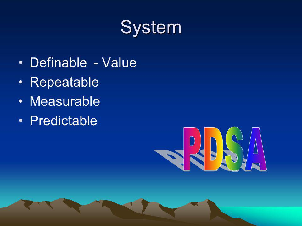 System Definable - Value Repeatable Measurable Predictable PDSA