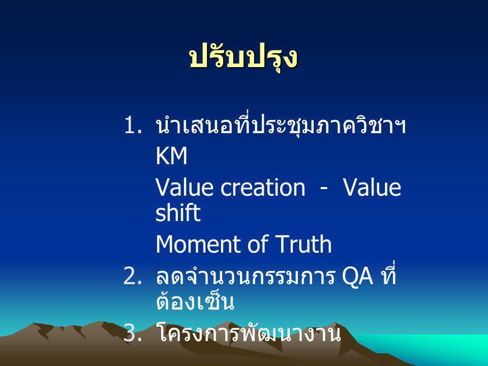 ปรับปรุง นำเสนอที่ประชุมภาควิชาฯ KM Value creation - Value shift