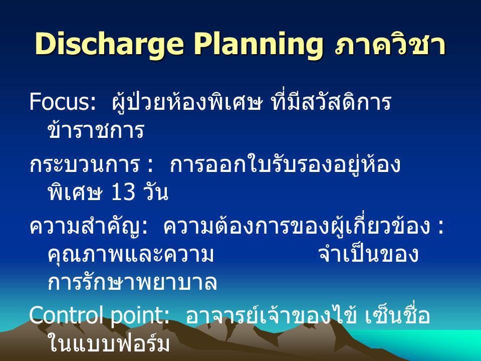 Discharge Planning ภาควิชา