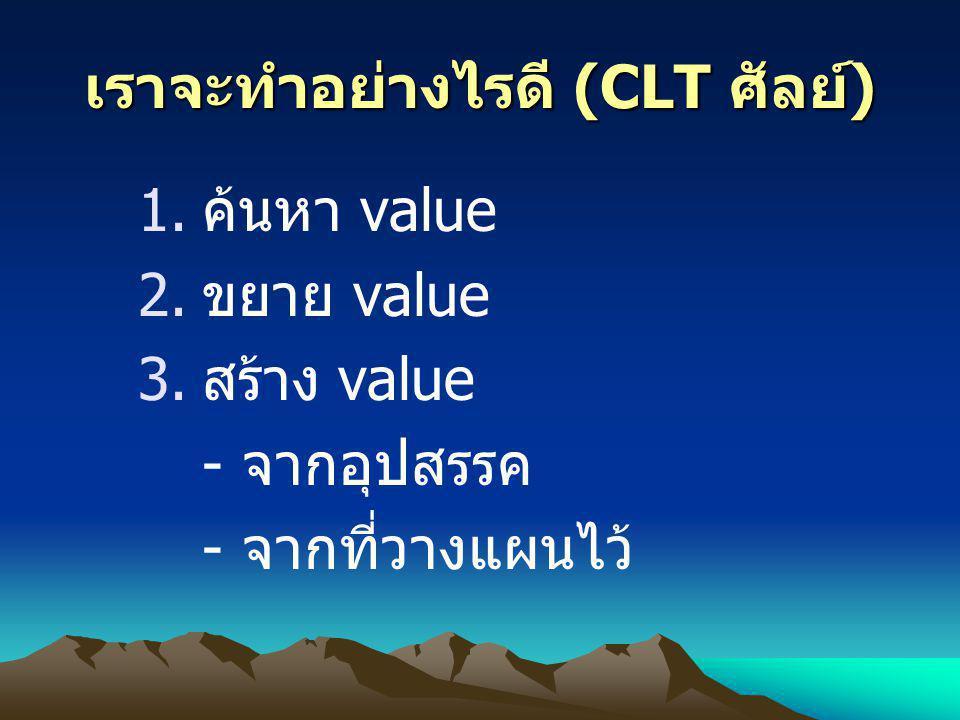 เราจะทำอย่างไรดี (CLT ศัลย์)