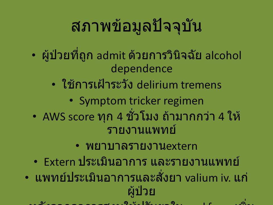 สภาพข้อมูลปัจจุบัน ผู้ป่วยที่ถูก admit ด้วยการวินิจฉัย alcohol dependence. ใช้การเฝ้าระวัง delirium tremens.