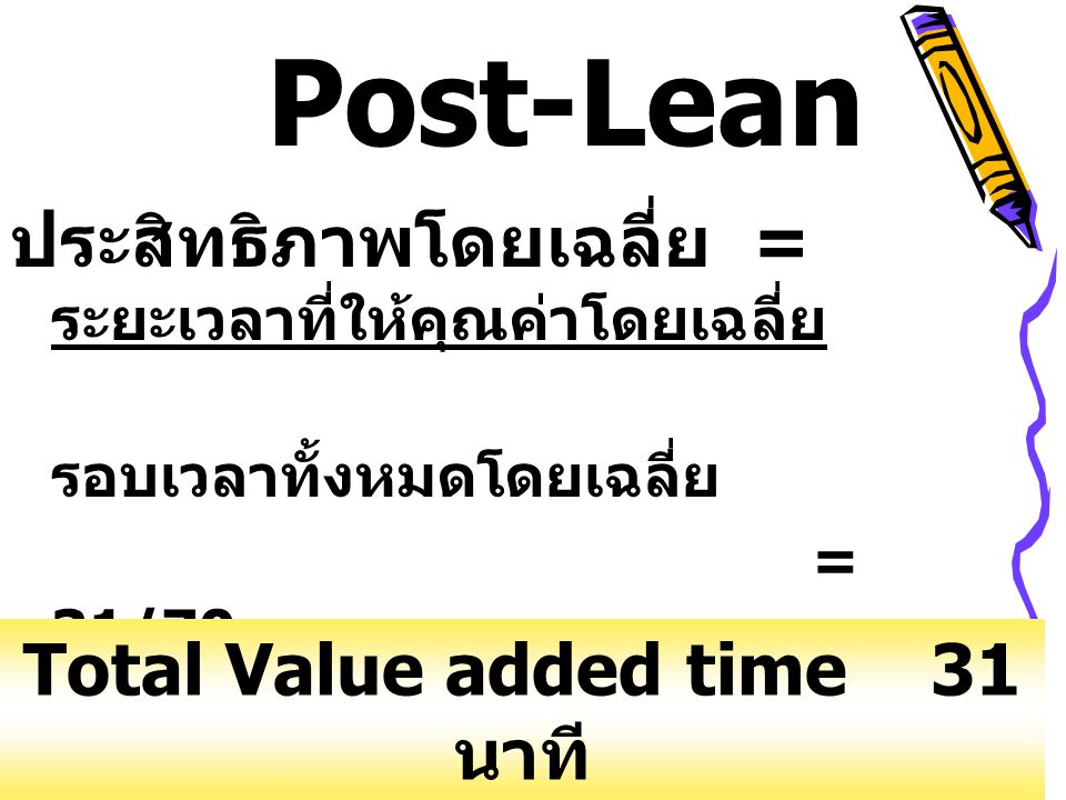 Total Value added time 31 นาที Total turn around time 70 นาที