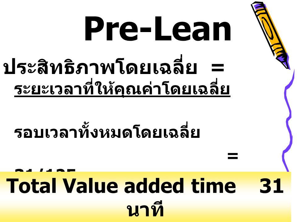 Total Value added time 31 นาที Total turn around time 125 นาที