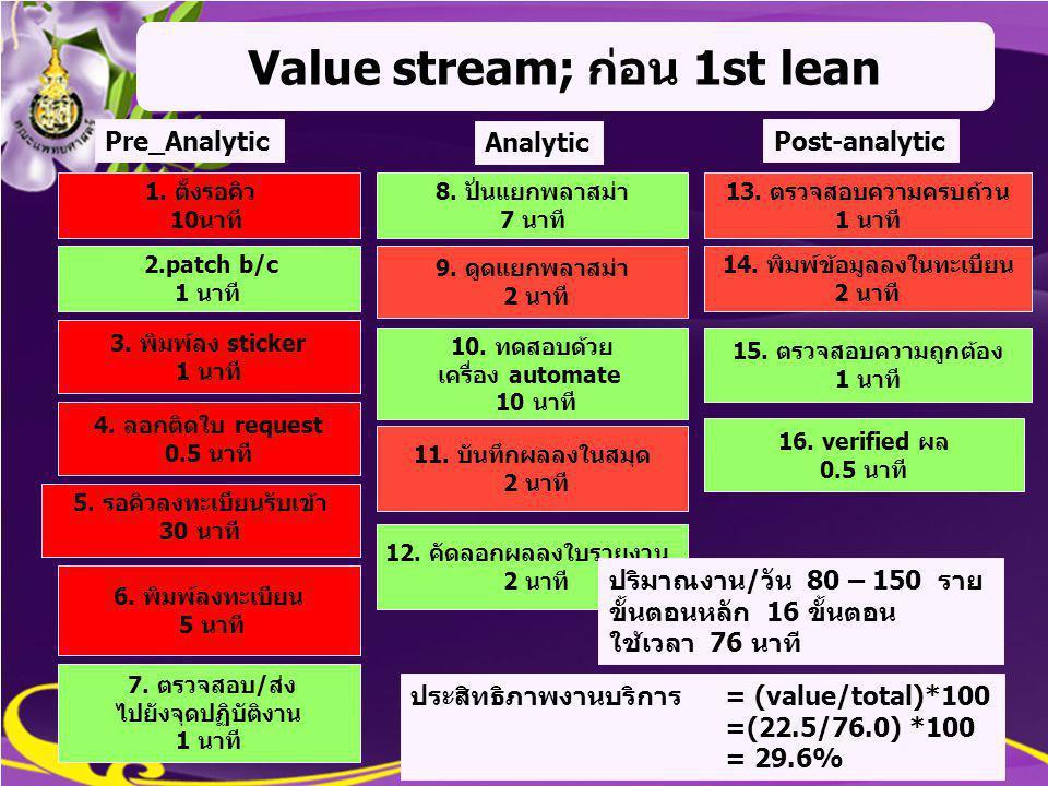 Value stream; ก่อน 1st lean