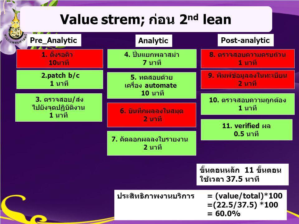Value strem; ก่อน 2nd lean 9. พิมพ์ข้อมูลลงในทะเบียน