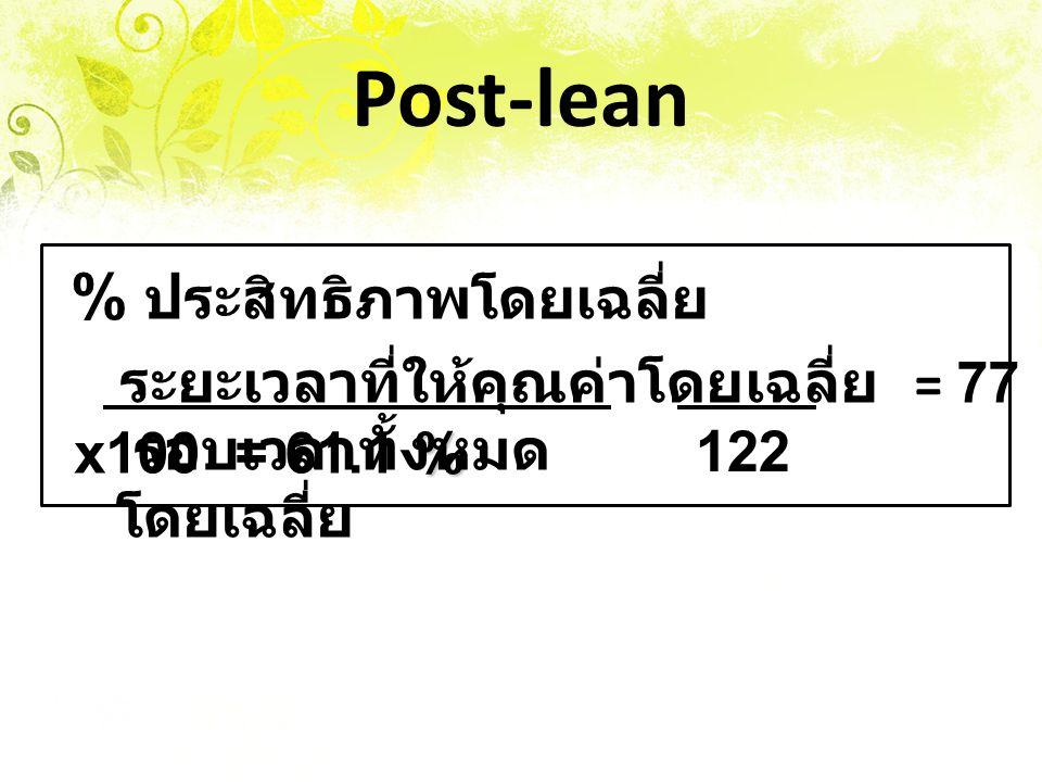 Post-lean % ประสิทธิภาพโดยเฉลี่ย