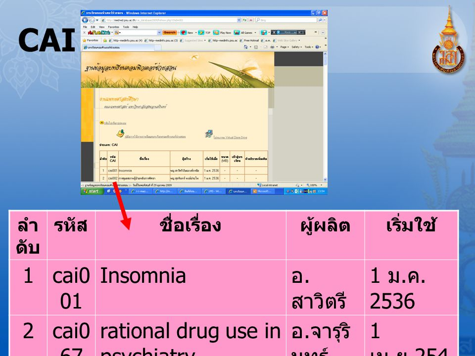 CAI 1 cai001 Insomnia อ.สาวิตรี 1 ม.ค. 2536 2 cai067