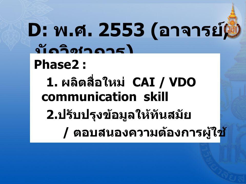 D: พ.ศ. 2553 (อาจารย์, นักวิชาการ)