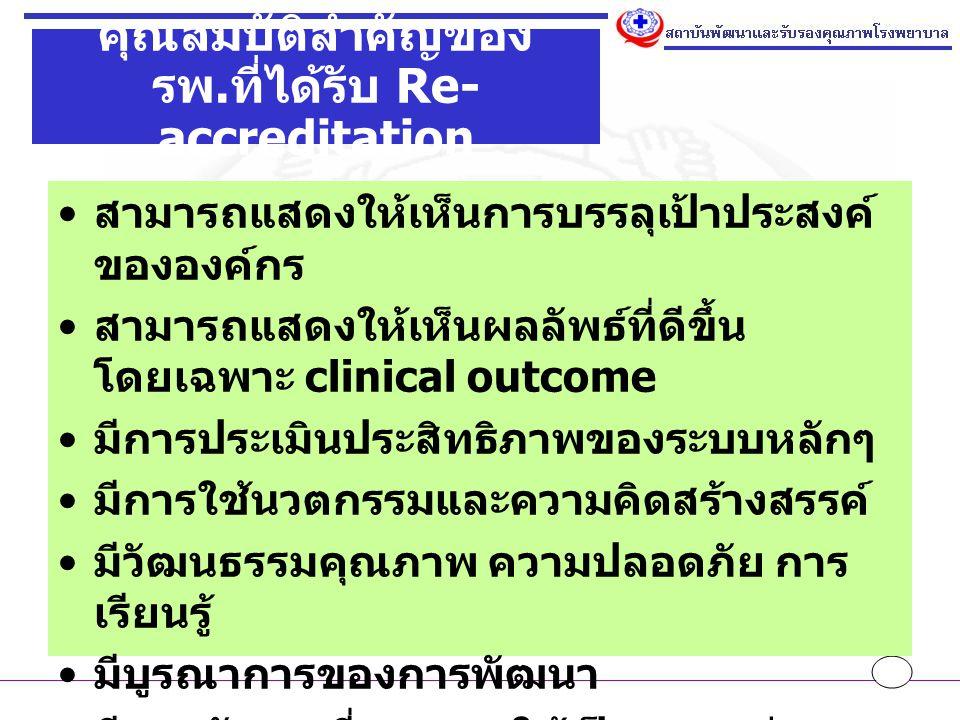 คุณสมบัติสำคัญของ รพ.ที่ได้รับ Re-accreditation