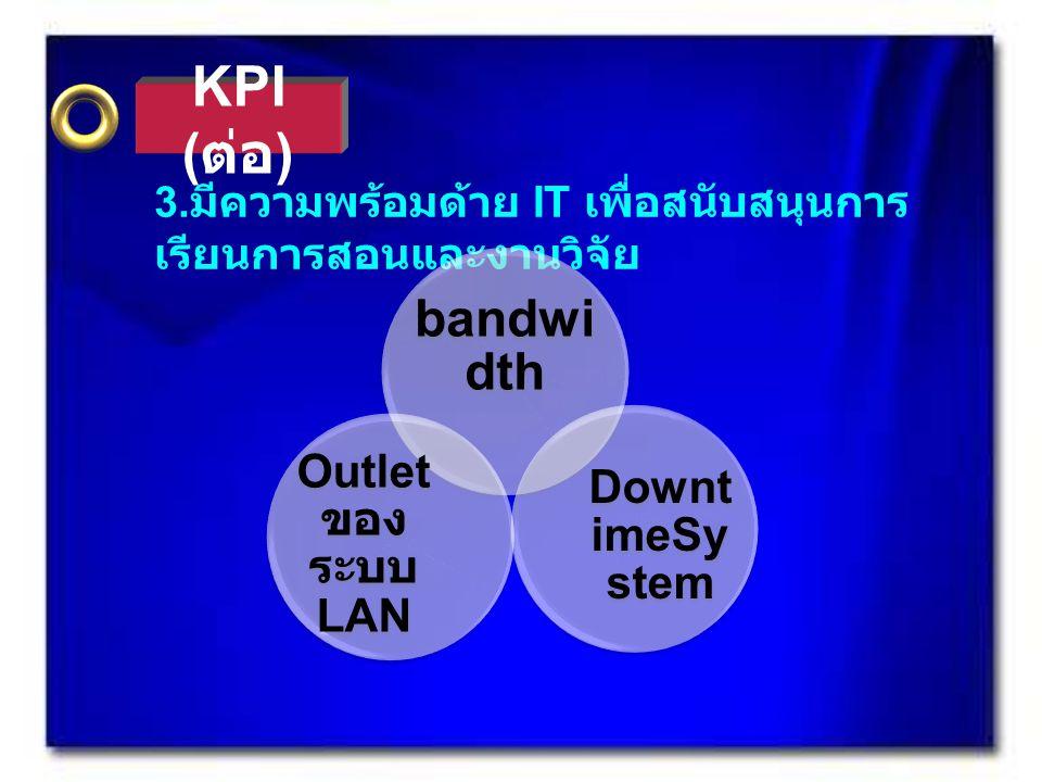 KPI (ต่อ) bandwidth Outlet ของระบบ LAN DowntimeSystem