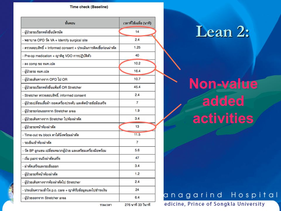 Non-value added activities