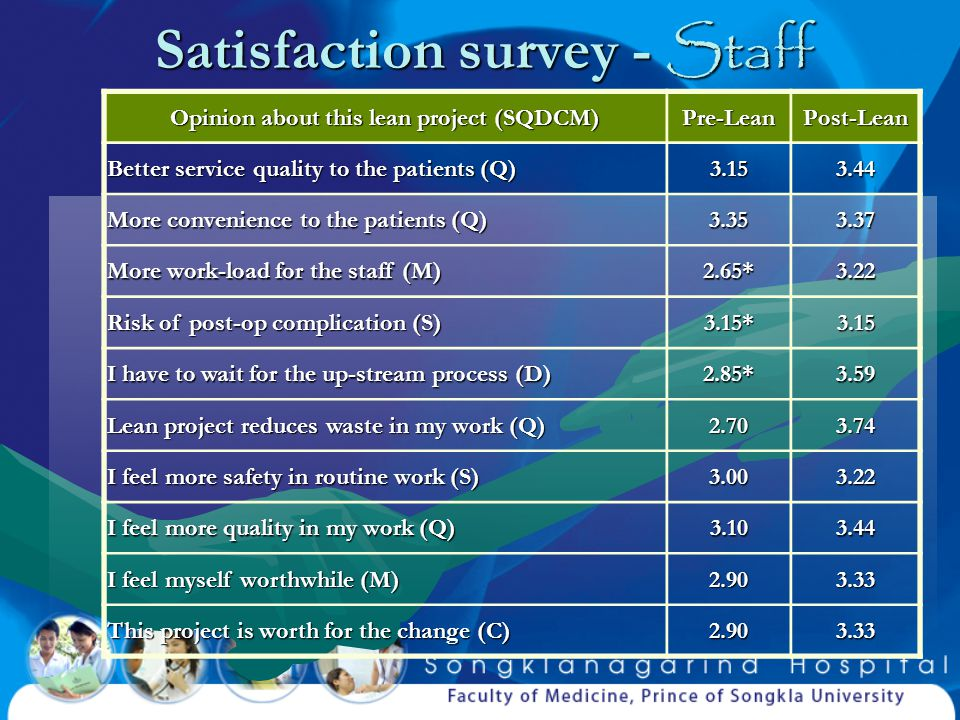 Satisfaction survey - Staff