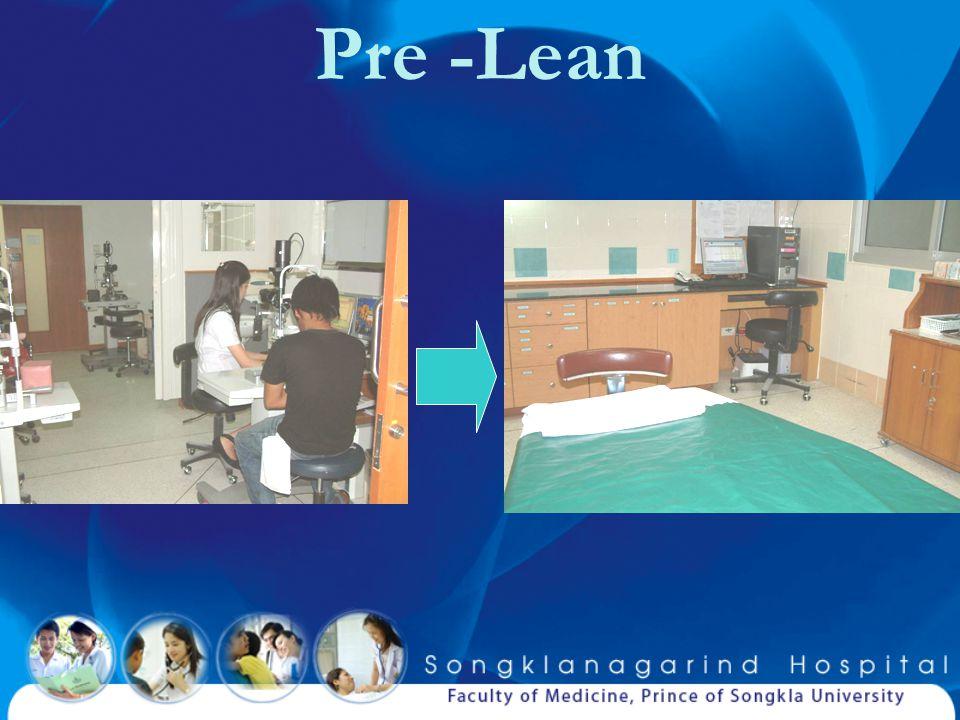 Pre -Lean