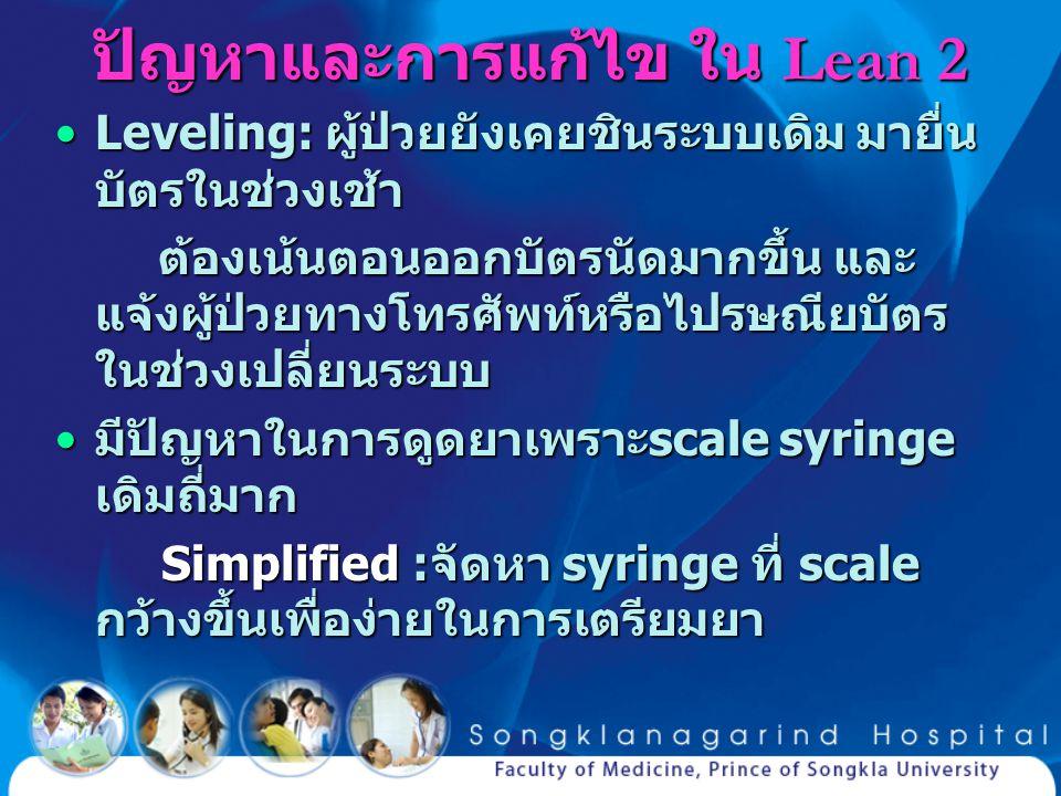 ปัญหาและการแก้ไข ใน Lean 2