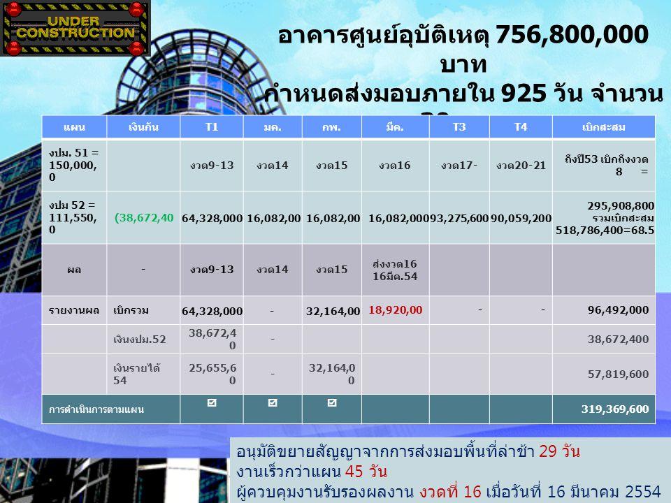 อาคารศูนย์อุบัติเหตุ 756,800,000 บาท
