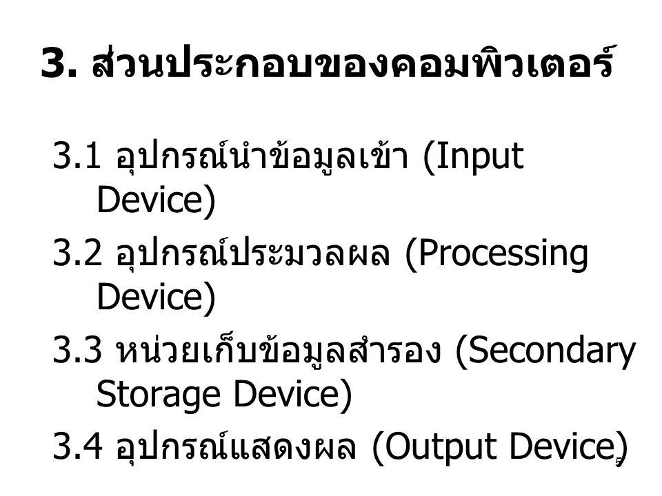 3. ส่วนประกอบของคอมพิวเตอร์