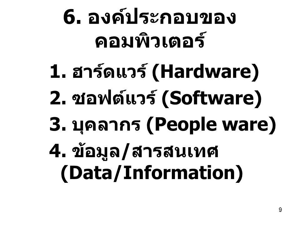 6. องค์ประกอบของคอมพิวเตอร์