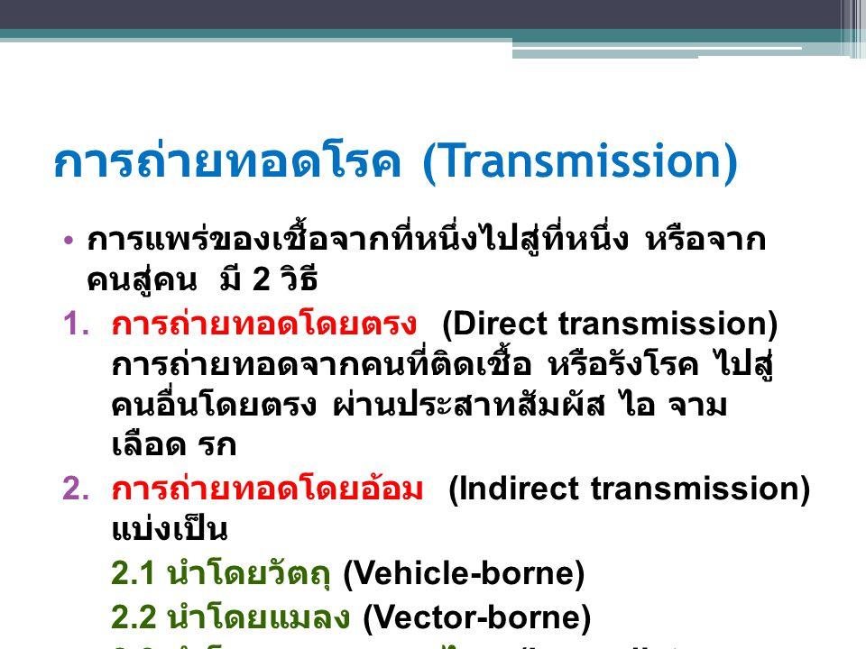 การถ่ายทอดโรค (Transmission)