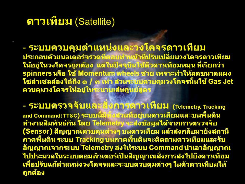 ดาวเทียม (Satellite)