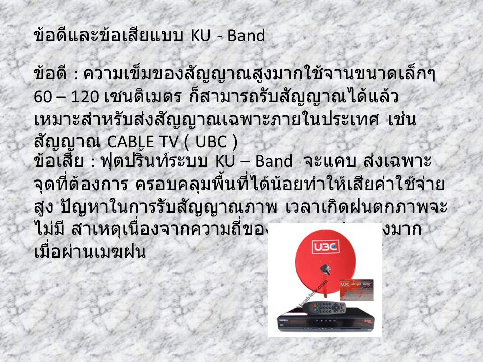 ข้อดีและข้อเสียแบบ KU - Band