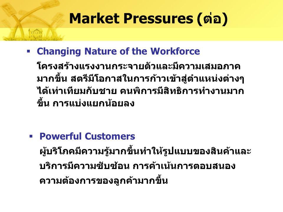 Market Pressures (ต่อ)