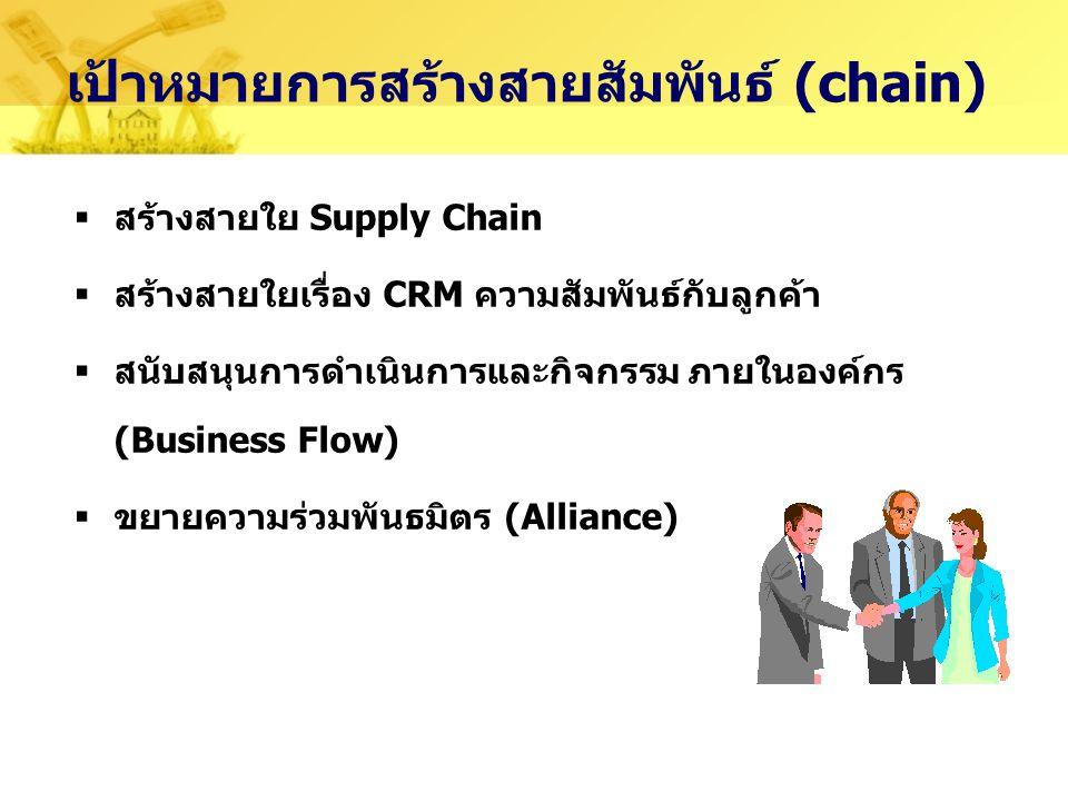 เป้าหมายการสร้างสายสัมพันธ์ (chain)