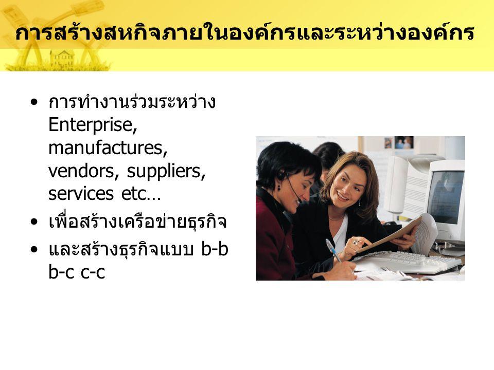 การสร้างสหกิจภายในองค์กรและระหว่างองค์กร