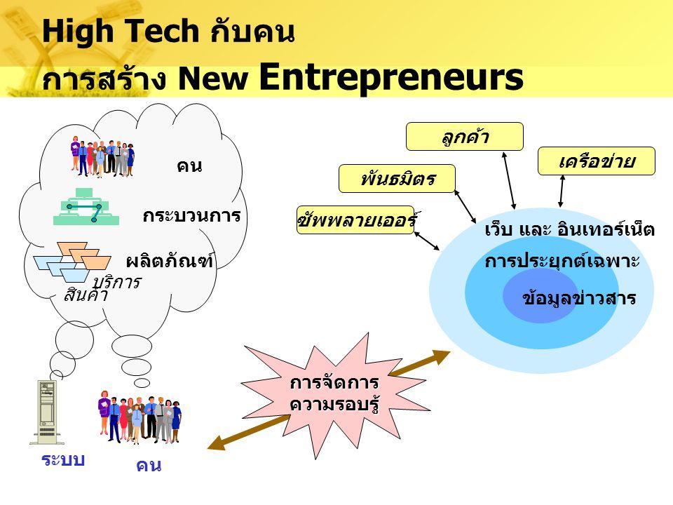 High Tech กับคน การสร้าง New Entrepreneurs
