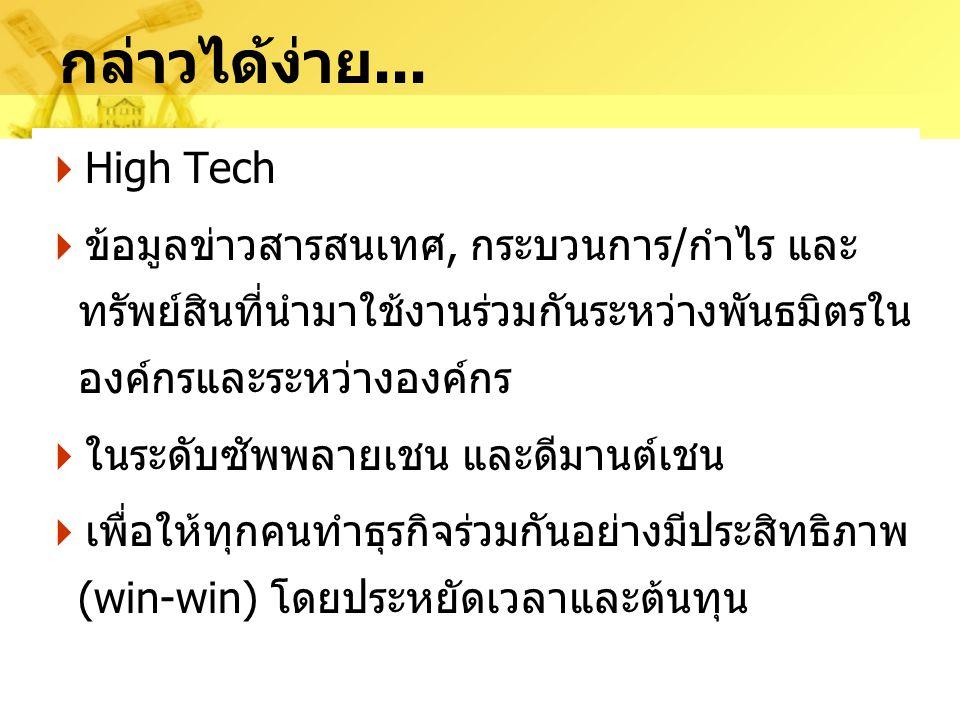 กล่าวได้ง่าย... High Tech
